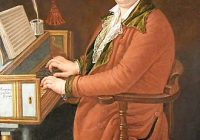 Painting of Domenico Cimarosa playing the piano