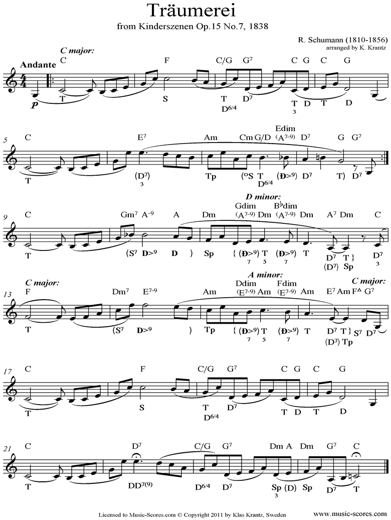 Op.15: Scenes from Childhood: 07 Dreaming: Guitar by Schumann