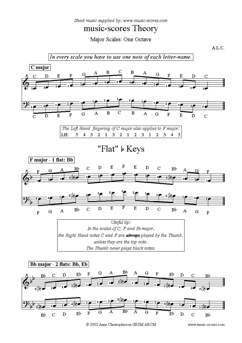 Front page of Major Scales: C, F and Bb sheet music
